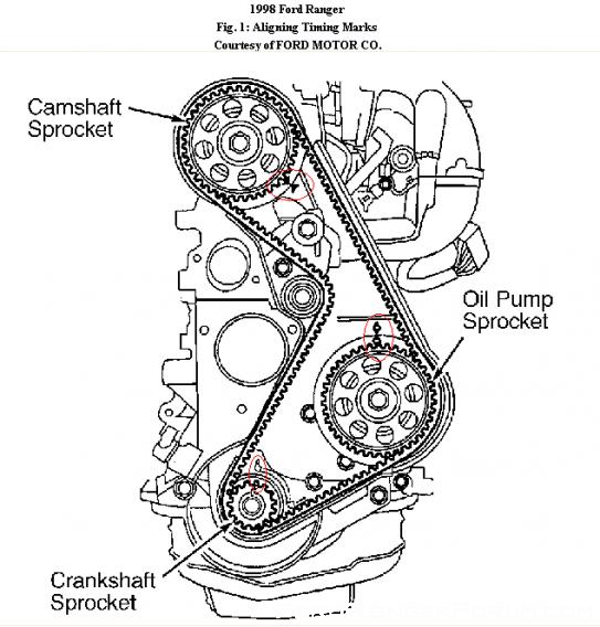ford ranger 2 5 timing gear marks