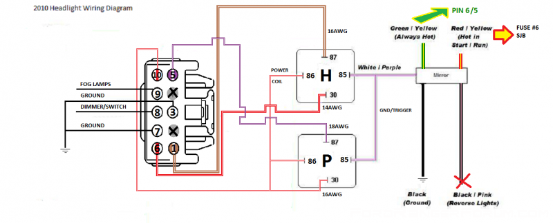 Ford f ignition wiring diagram get free image